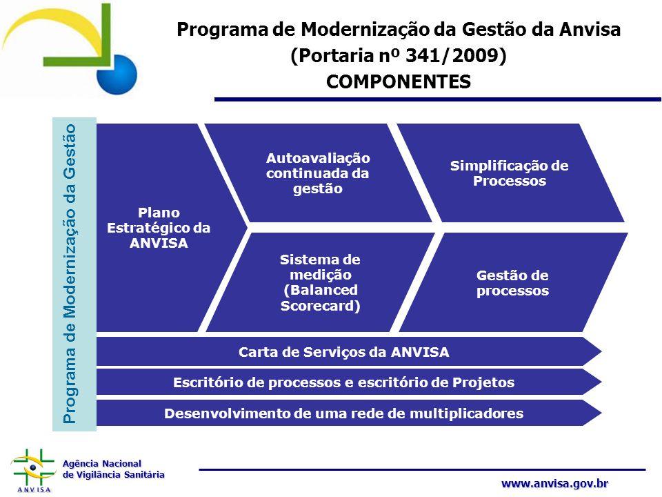 Agência Nacional de Vigilância Sanitária www.anvisa.gov.br Autoridade Reguladora Nacional Sistema de Gestão da Qualidade Programa de Modernização da G