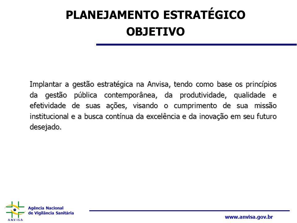 Agência Nacional de Vigilância Sanitária www.anvisa.gov.br PLANEJAMENTO ESTRATÉGICO OBJETIVO Implantar a gestão estratégica na Anvisa, tendo como base