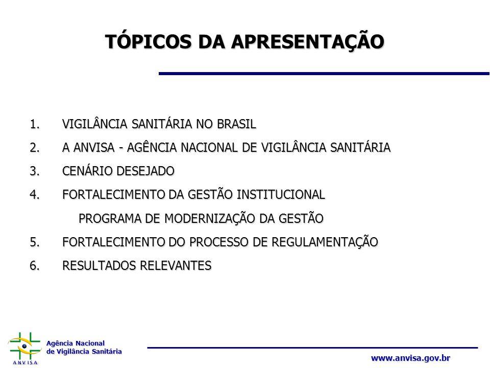 Agência Nacional de Vigilância Sanitária www.anvisa.gov.br TÓPICOS DA APRESENTAÇÃO 1.VIGILÂNCIA SANITÁRIA NO BRASIL 2.A ANVISA - AGÊNCIA NACIONAL DE V