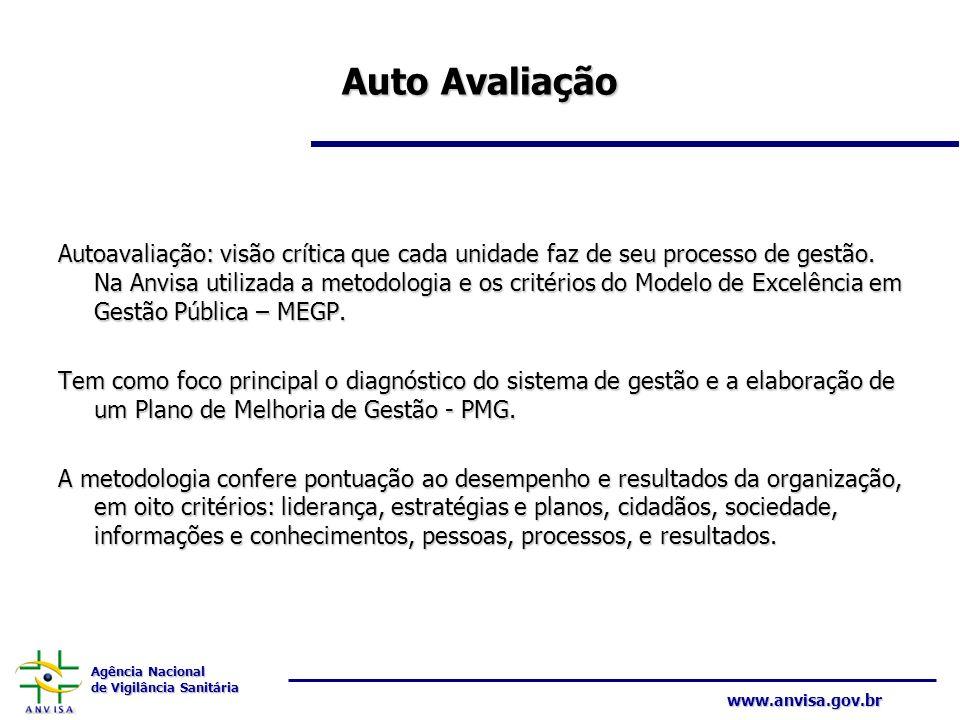 Agência Nacional de Vigilância Sanitária www.anvisa.gov.br Auto Avaliação Autoavaliação: visão crítica que cada unidade faz de seu processo de gestão.
