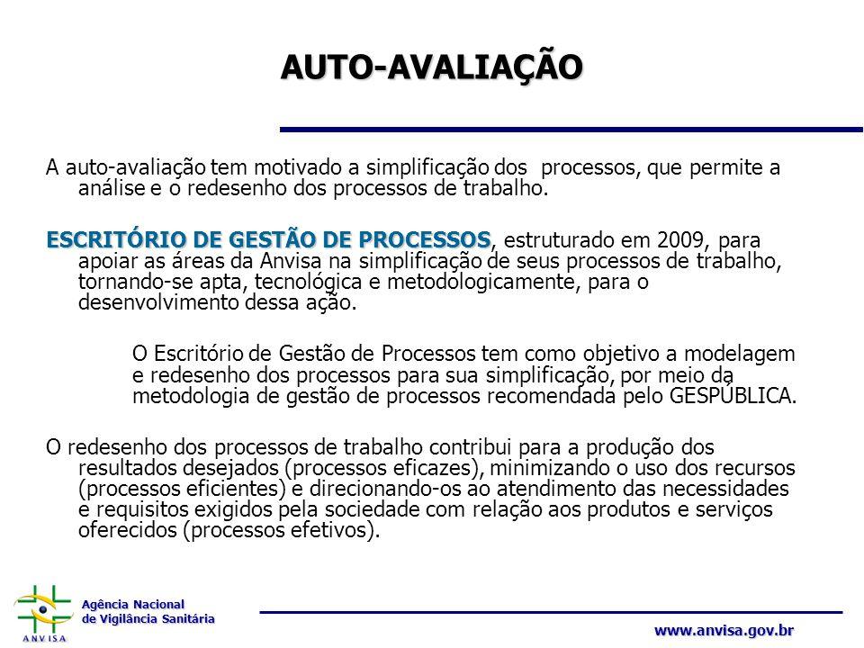 Agência Nacional de Vigilância Sanitária www.anvisa.gov.br AUTO-AVALIAÇÃO A auto-avaliação tem motivado a simplificação dos processos, que permite a a