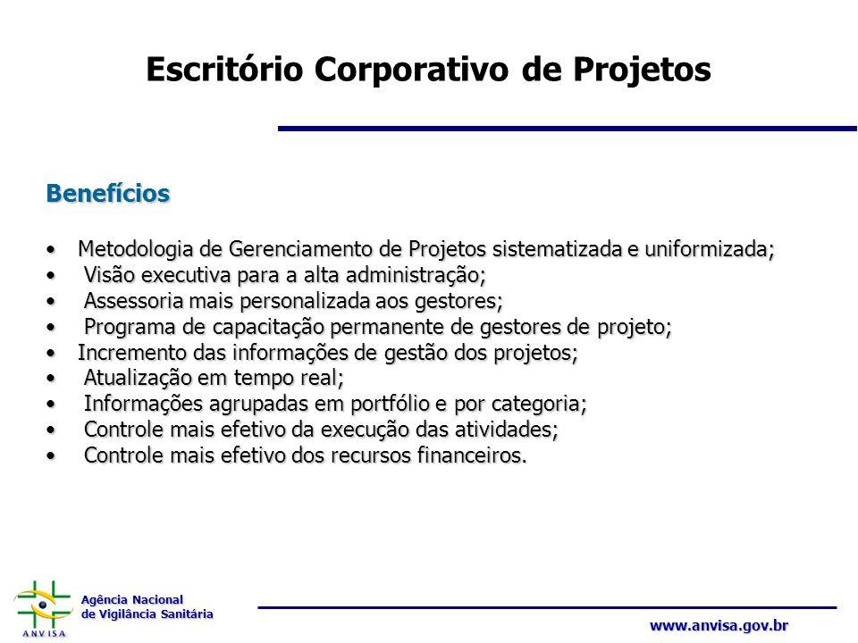 Agência Nacional de Vigilância Sanitária www.anvisa.gov.br Escritório Corporativo de Projetos Benefícios Metodologia de Gerenciamento de Projetos sist
