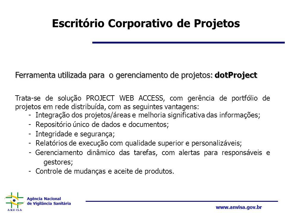 Agência Nacional de Vigilância Sanitária www.anvisa.gov.br Ferramenta utilizada para o gerenciamento de projetos: dotProject Trata-se de solução PROJE