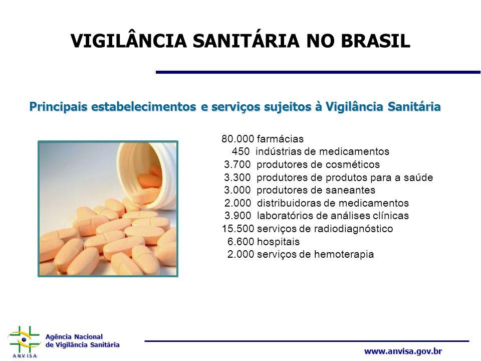 Agência Nacional de Vigilância Sanitária www.anvisa.gov.br VIGILÂNCIA SANITÁRIA NO BRASIL Principais estabelecimentos e serviços sujeitos à Vigilância