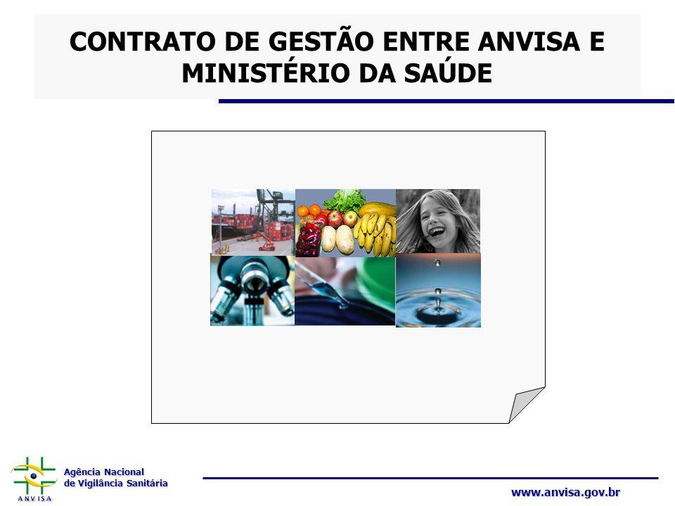 Agência Nacional de Vigilância Sanitária www.anvisa.gov.br CONTRATO DE GESTÃO ENTRE ANVISA E MINISTÉRIO DA SAÚDE