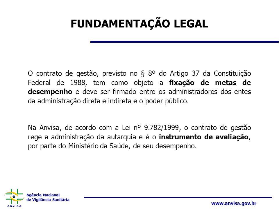 Agência Nacional de Vigilância Sanitária www.anvisa.gov.br FUNDAMENTAÇÃO LEGAL O contrato de gestão, previsto no § 8º do Artigo 37 da Constituição Fed
