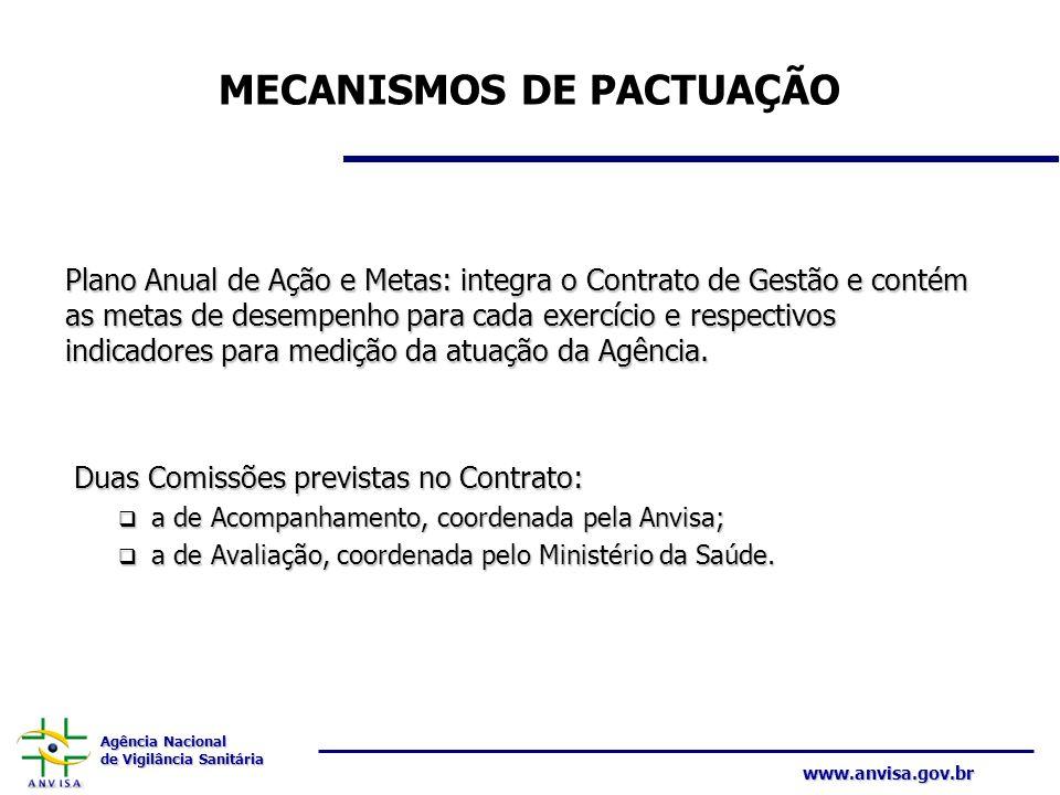 Agência Nacional de Vigilância Sanitária www.anvisa.gov.br MECANISMOS DE PACTUAÇÃO Plano Anual de Ação e Metas: integra o Contrato de Gestão e contém