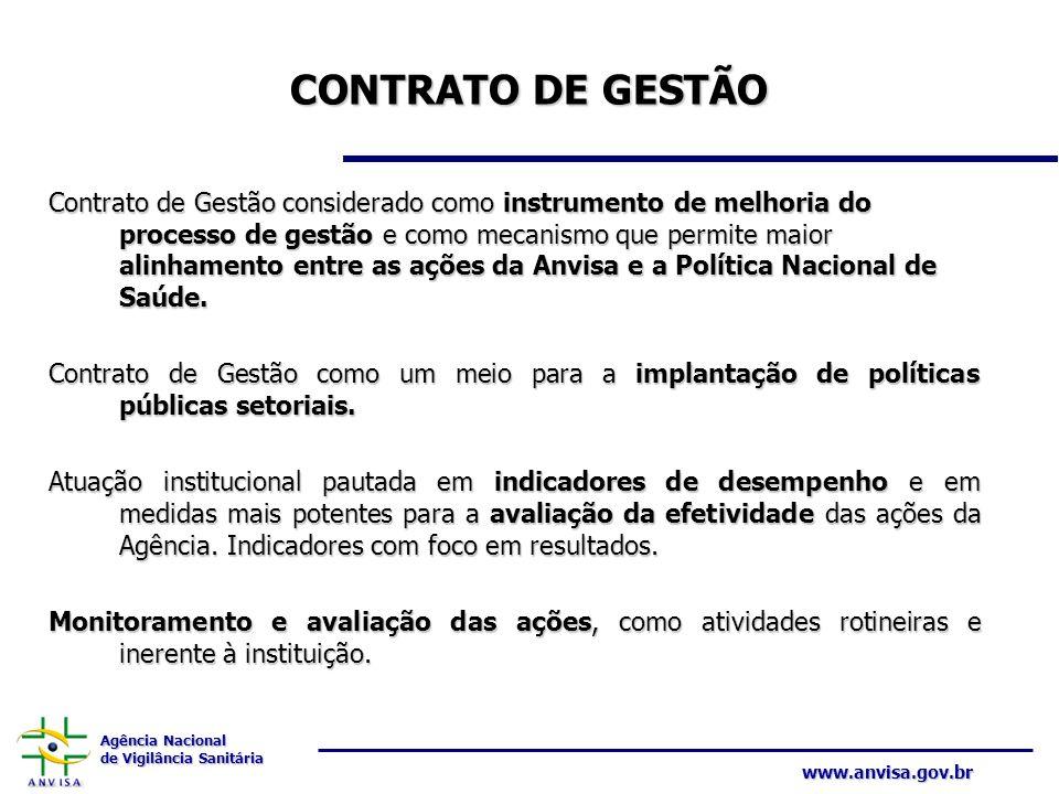 Agência Nacional de Vigilância Sanitária www.anvisa.gov.br CONTRATO DE GESTÃO Contrato de Gestão considerado como instrumento de melhoria do processo