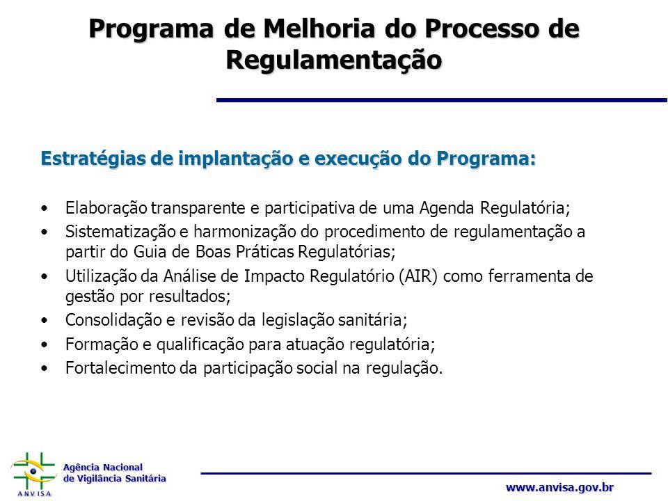 Agência Nacional de Vigilância Sanitária www.anvisa.gov.br Programa de Melhoria do Processo de Regulamentação Estratégias de implantação e execução do