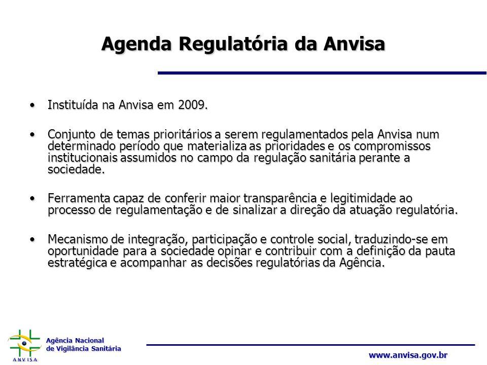 Agência Nacional de Vigilância Sanitária www.anvisa.gov.br Agenda Regulatória da Anvisa Instituída na Anvisa em 2009.Instituída na Anvisa em 2009. Con