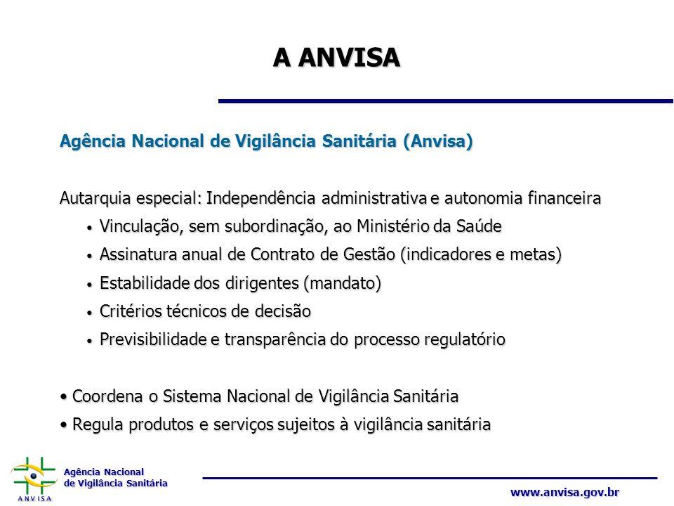 Agência Nacional de Vigilância Sanitária www.anvisa.gov.br A ANVISA Agência Nacional de Vigilância Sanitária (Anvisa) Autarquia especial: Independênci