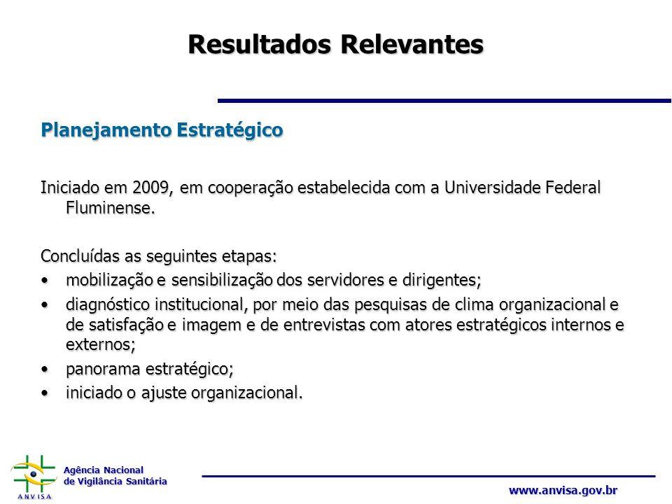 Agência Nacional de Vigilância Sanitária www.anvisa.gov.br Resultados Relevantes Planejamento Estratégico Iniciado em 2009, em cooperação estabelecida