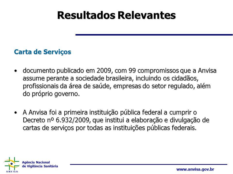 Agência Nacional de Vigilância Sanitária www.anvisa.gov.br Resultados Relevantes Carta de Serviços documento publicado em 2009, com 99 compromissos qu