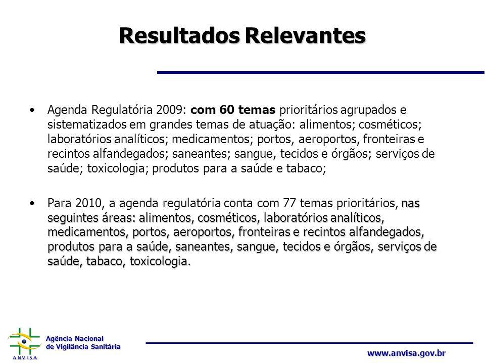 Agência Nacional de Vigilância Sanitária www.anvisa.gov.br Resultados Relevantes Agenda Regulatória 2009: com 60 temas prioritários agrupados e sistem