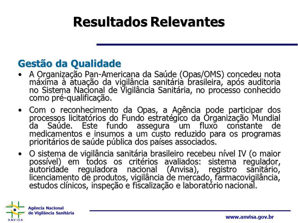 Agência Nacional de Vigilância Sanitária www.anvisa.gov.br Resultados Relevantes Gestão da Qualidade A Organização Pan-Americana da Saúde (Opas/OMS) c