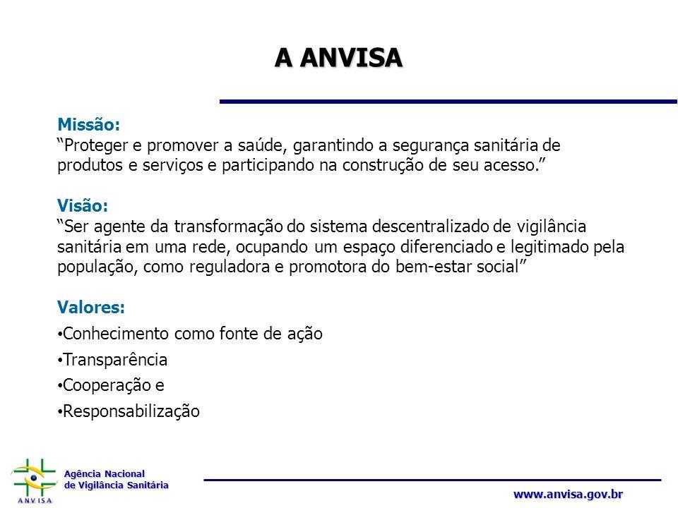 Agência Nacional de Vigilância Sanitária www.anvisa.gov.br Missão: Proteger e promover a saúde, garantindo a segurança sanitária de produtos e serviço