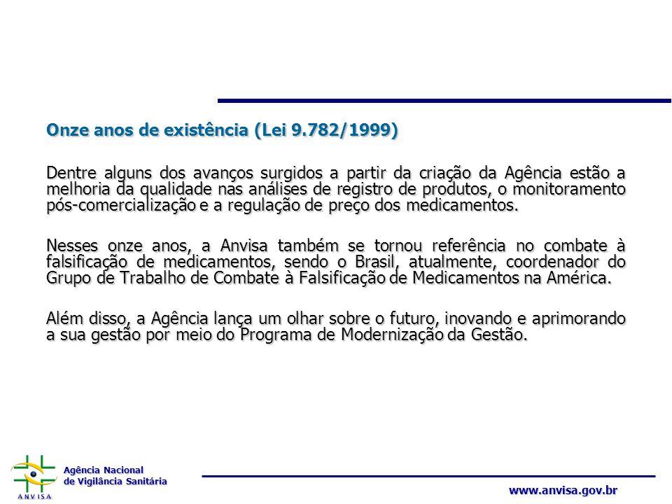 Agência Nacional de Vigilância Sanitária www.anvisa.gov.br Agenda Regulatória da Anvisa Instituída na Anvisa em 2009.Instituída na Anvisa em 2009.