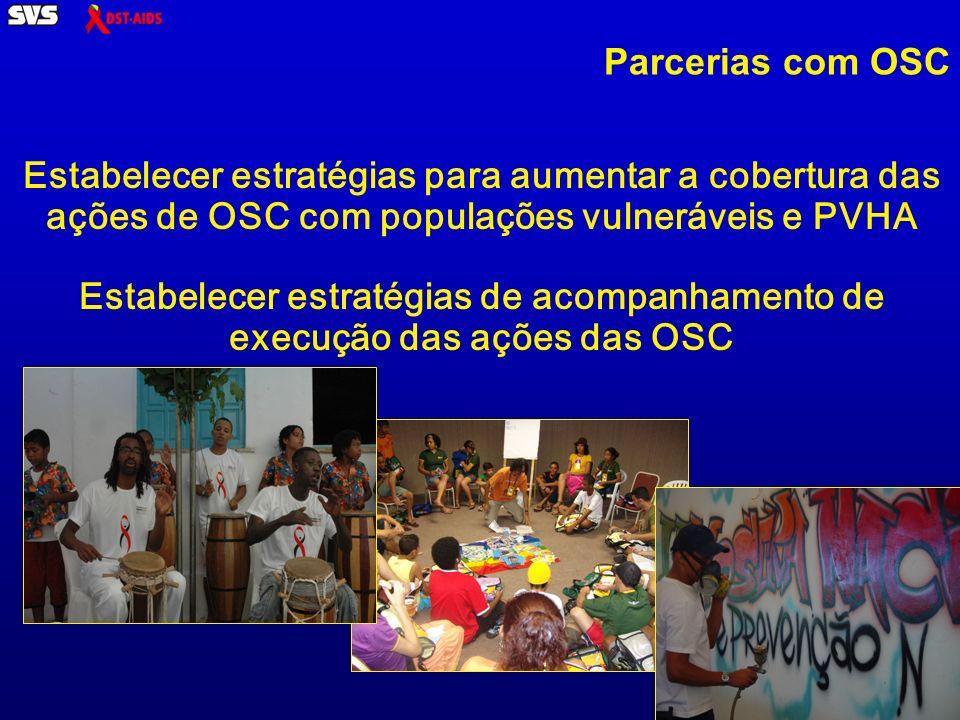 Ministério da Saúde Estabelecer estratégias para aumentar a cobertura das ações de OSC com populações vulneráveis e PVHA Estabelecer estratégias de acompanhamento de execução das ações das OSC Parcerias com OSC