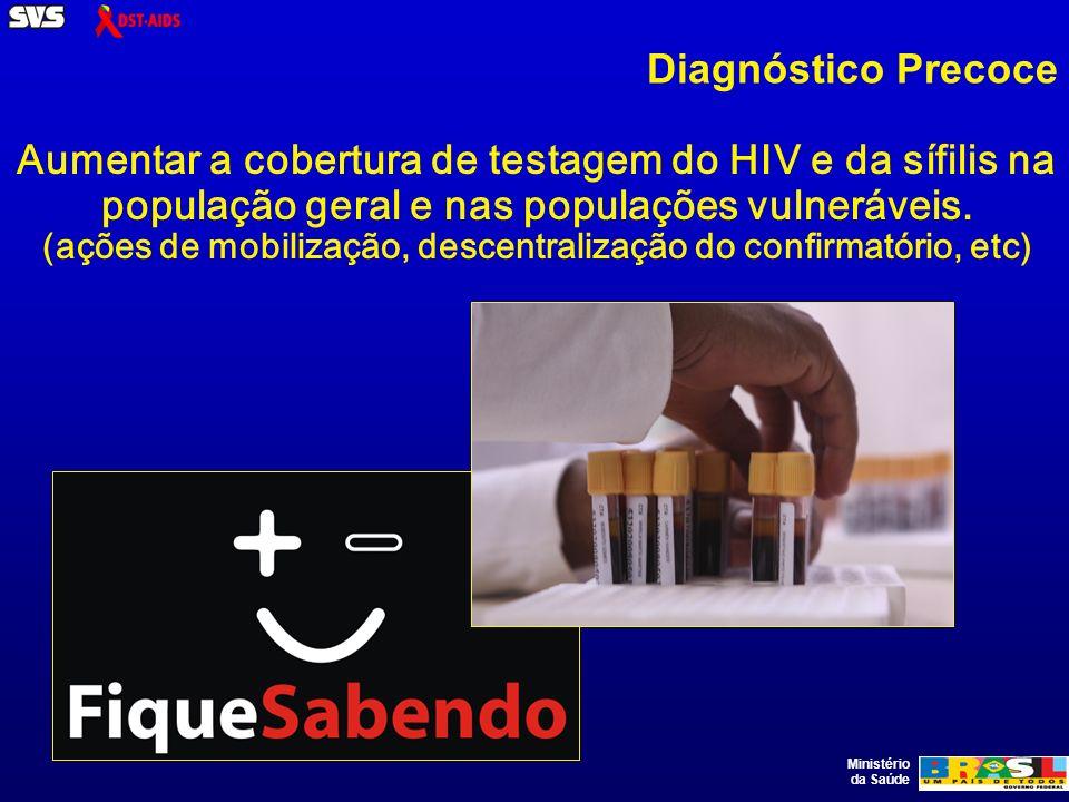 Ministério da Saúde Aumentar a cobertura de testagem do HIV e da sífilis na população geral e nas populações vulneráveis.