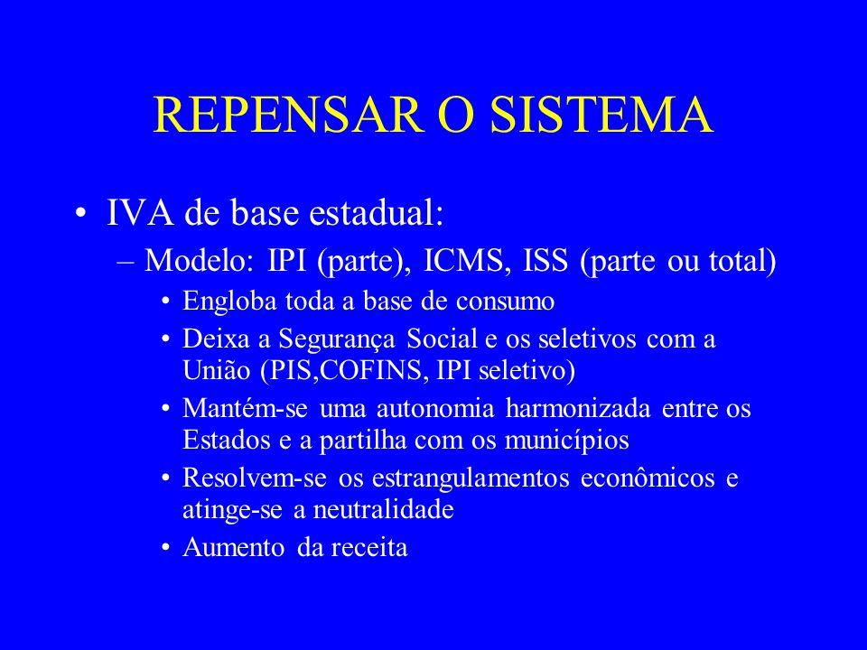 REPENSAR O SISTEMA IVA de base estadual: –Modelo: IPI (parte), ICMS, ISS (parte ou total) Engloba toda a base de consumo Deixa a Segurança Social e os