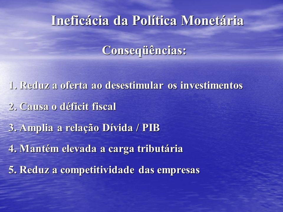Ineficácia da Política Monetária Conseqüências: 1.