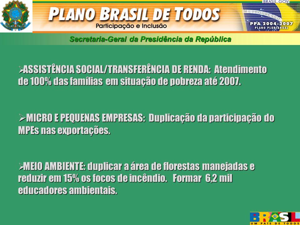 Secretaria-Geral da Presidência da República ASSISTÊNCIA SOCIAL/TRANSFERÊNCIA DE RENDA: Atendimento de 100% das famílias em situação de pobreza até 2007.