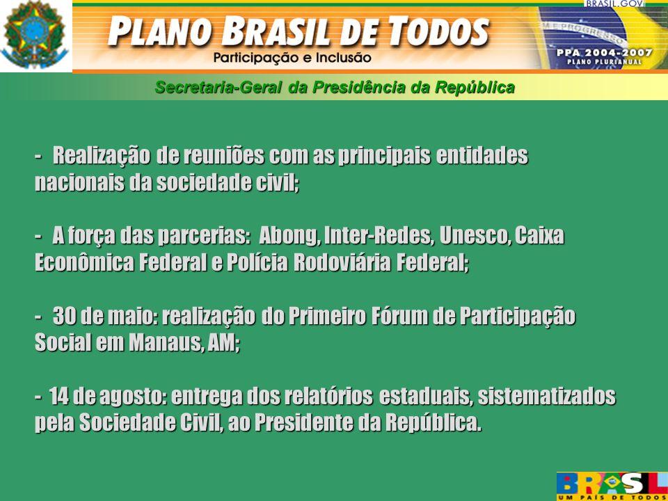 Secretaria-Geral da Presidência da República O CARÁTER DA PARTICIPAÇÃO Todos em uma mesma mesaTodos em uma mesma mesa Entidades nacionais; Entidades regionais; Entidades regionais; Entidades temáticas.