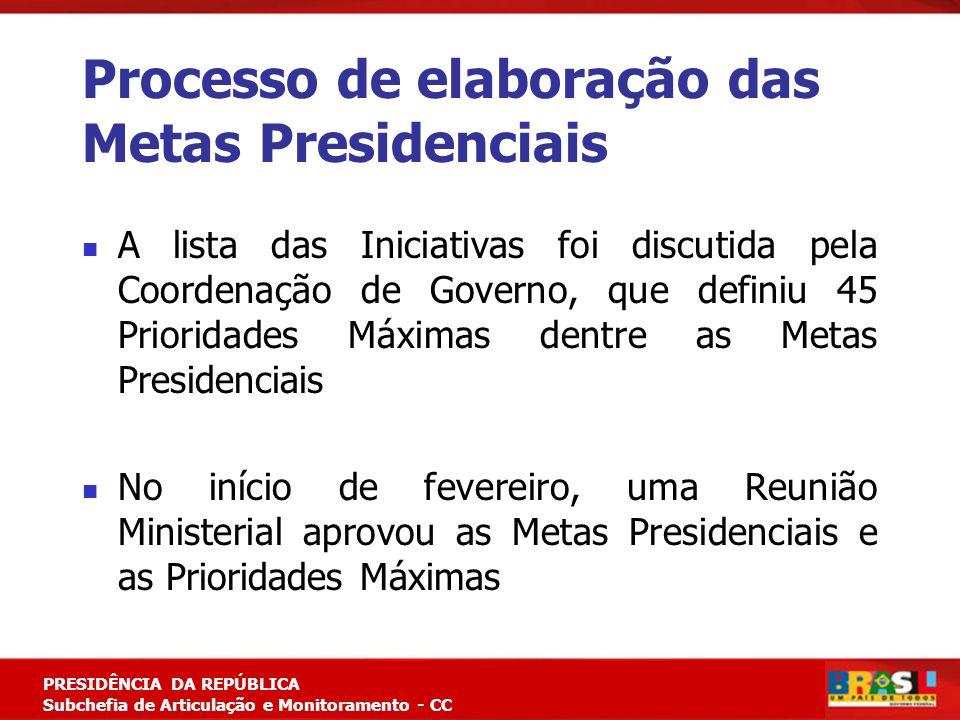 Planejamento Estratégico PRESIDÊNCIA DA REPÚBLICA Subchefia de Articulação e Monitoramento - CC Processo de elaboração das Metas Presidenciais A lista