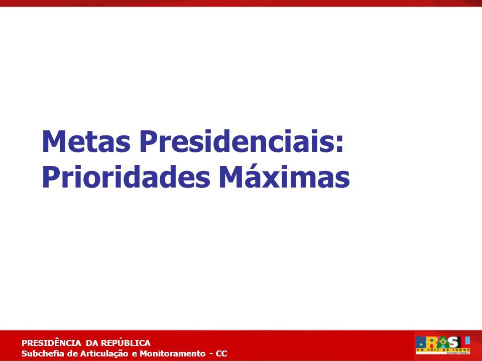 Planejamento Estratégico PRESIDÊNCIA DA REPÚBLICA Subchefia de Articulação e Monitoramento - CC Metas Presidenciais: Prioridades Máximas