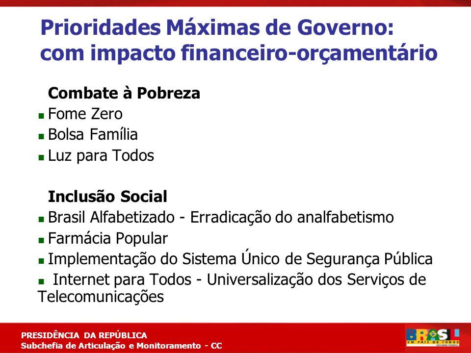 Planejamento Estratégico PRESIDÊNCIA DA REPÚBLICA Subchefia de Articulação e Monitoramento - CC Prioridades Máximas de Governo: com impacto financeiro