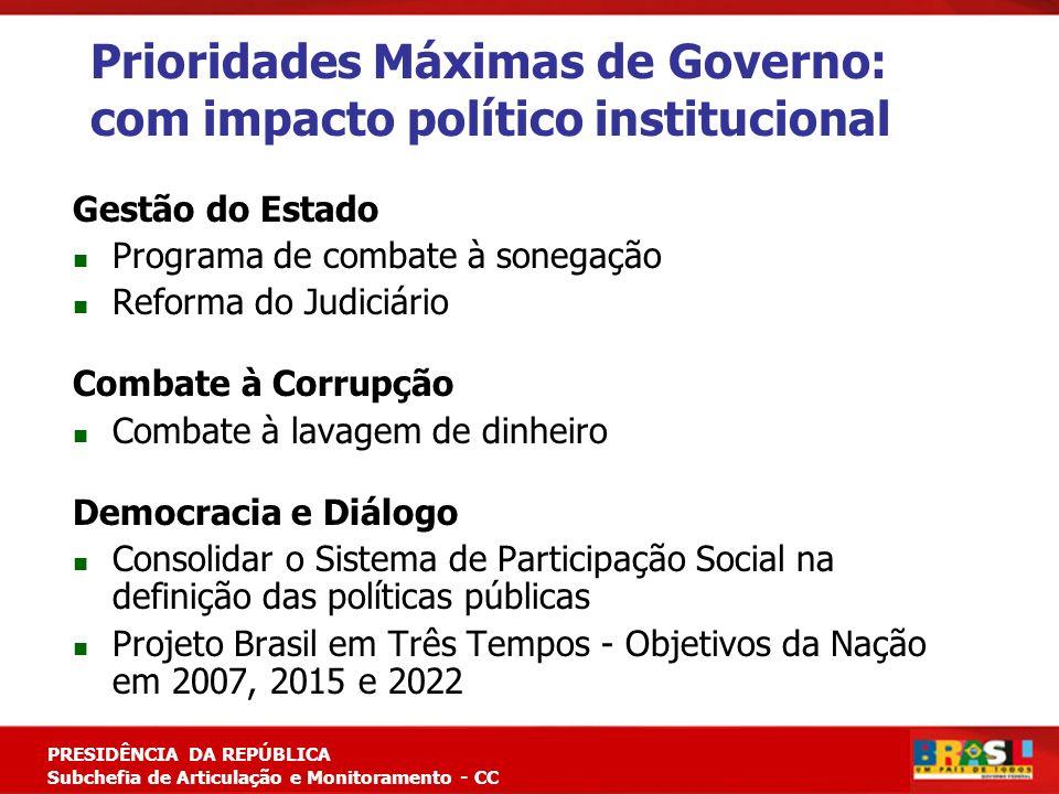 Planejamento Estratégico PRESIDÊNCIA DA REPÚBLICA Subchefia de Articulação e Monitoramento - CC Prioridades Máximas de Governo: com impacto político i