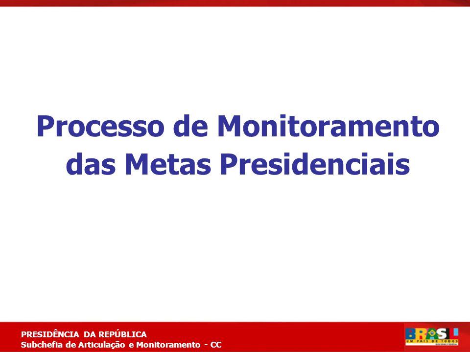 Planejamento Estratégico PRESIDÊNCIA DA REPÚBLICA Subchefia de Articulação e Monitoramento - CC Processo de Monitoramento das Metas Presidenciais