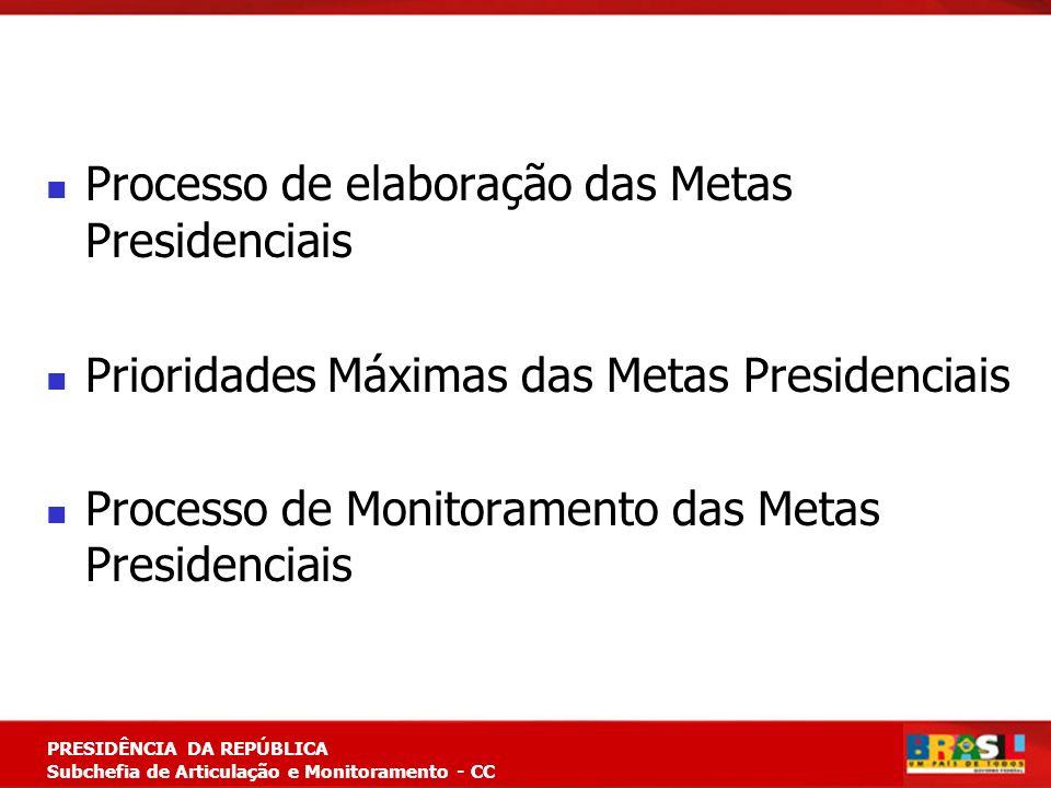 Planejamento Estratégico PRESIDÊNCIA DA REPÚBLICA Subchefia de Articulação e Monitoramento - CC Processo de elaboração das Metas Presidenciais Priorid