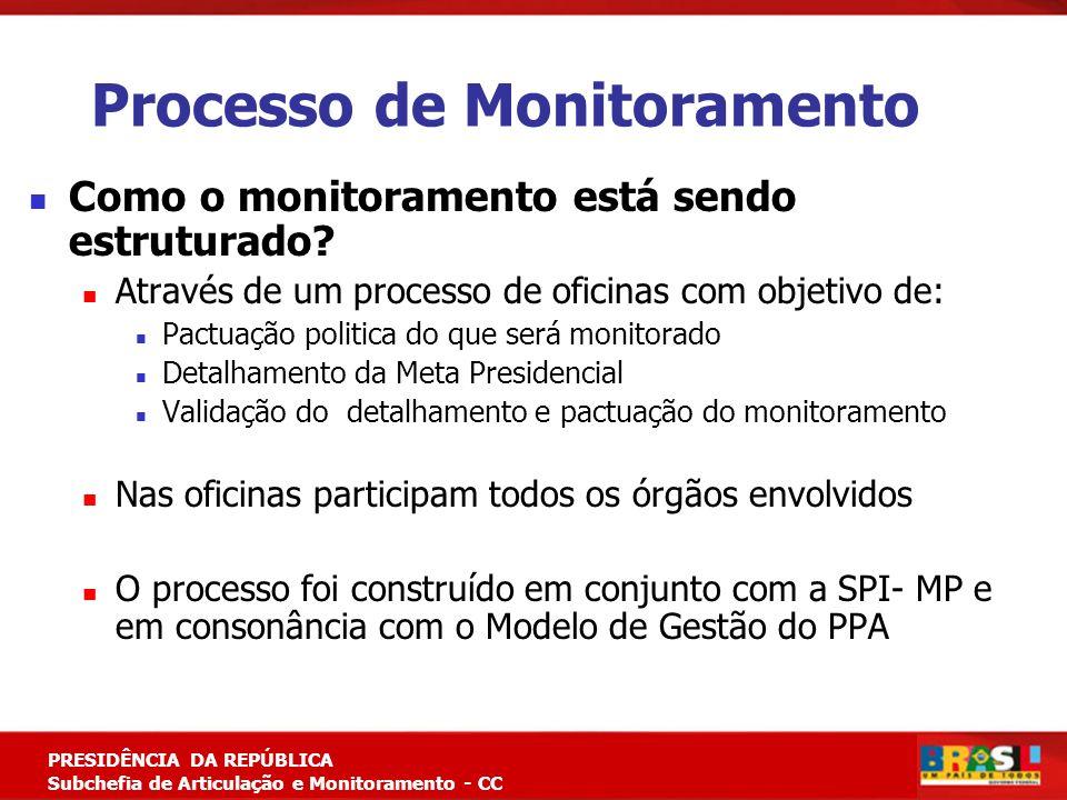 Planejamento Estratégico PRESIDÊNCIA DA REPÚBLICA Subchefia de Articulação e Monitoramento - CC Processo de Monitoramento Como o monitoramento está se