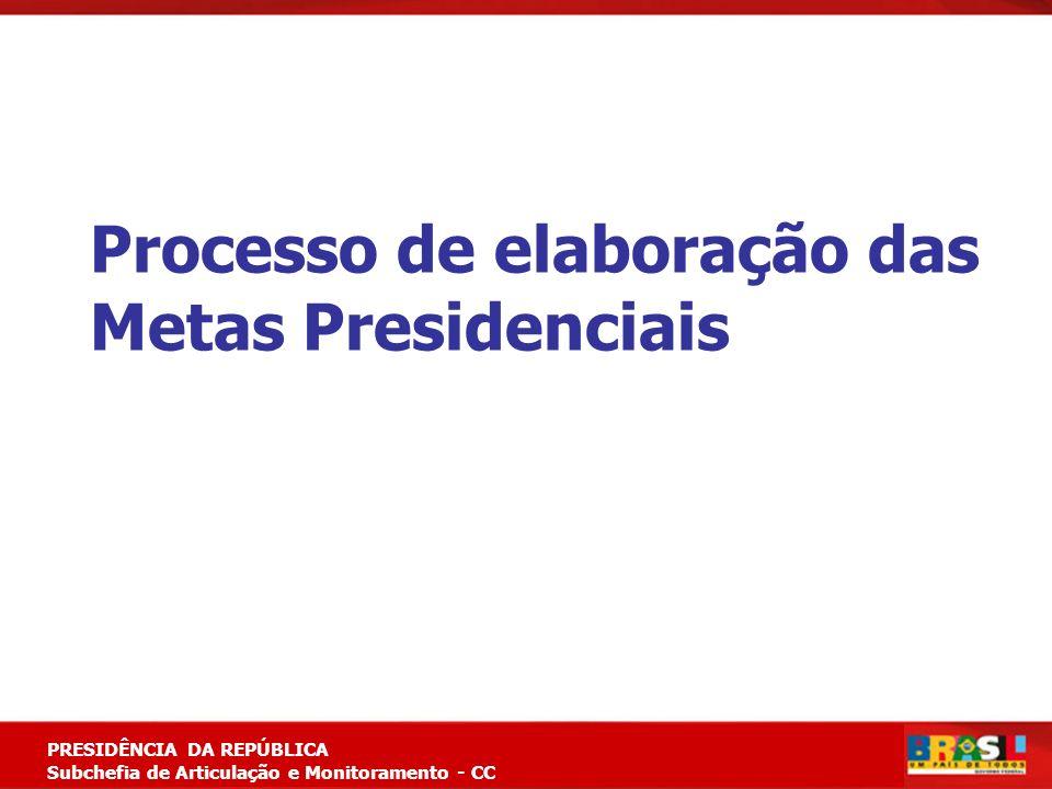 Planejamento Estratégico PRESIDÊNCIA DA REPÚBLICA Subchefia de Articulação e Monitoramento - CC Processo de elaboração das Metas Presidenciais