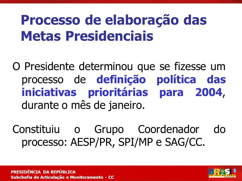 Planejamento Estratégico PRESIDÊNCIA DA REPÚBLICA Subchefia de Articulação e Monitoramento - CC Processo de elaboração das Metas Presidenciais O Presi