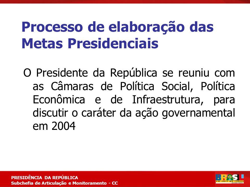 Planejamento Estratégico PRESIDÊNCIA DA REPÚBLICA Subchefia de Articulação e Monitoramento - CC O Presidente da República se reuniu com as Câmaras de
