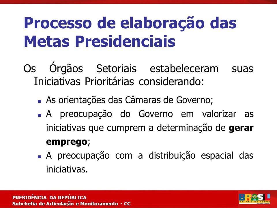 Planejamento Estratégico PRESIDÊNCIA DA REPÚBLICA Subchefia de Articulação e Monitoramento - CC Processo de elaboração das Metas Presidenciais Os Órgã
