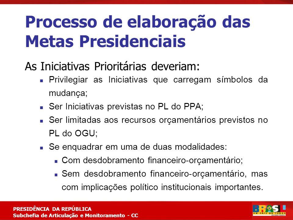 Planejamento Estratégico PRESIDÊNCIA DA REPÚBLICA Subchefia de Articulação e Monitoramento - CC Processo de elaboração das Metas Presidenciais As Inic