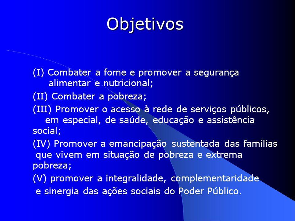 Objetivos (I) Combater a fome e promover a segurança alimentar e nutricional; (II) Combater a pobreza; (III) Promover o acesso à rede de serviços públ