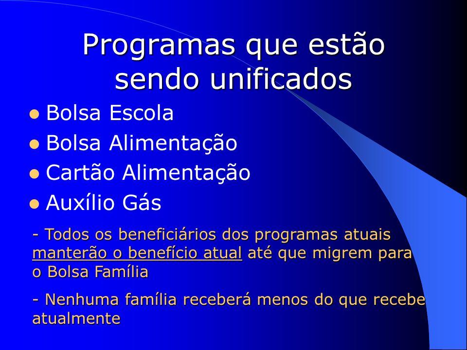 Programas que estão sendo unificados Bolsa Escola Bolsa Alimentação Cartão Alimentação Auxílio Gás - Todos os beneficiários dos programas atuais mante