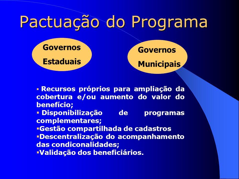 Governos Estaduais Recursos próprios para ampliação da cobertura e/ou aumento do valor do benefício; Disponibilização de programas complementares; Ges