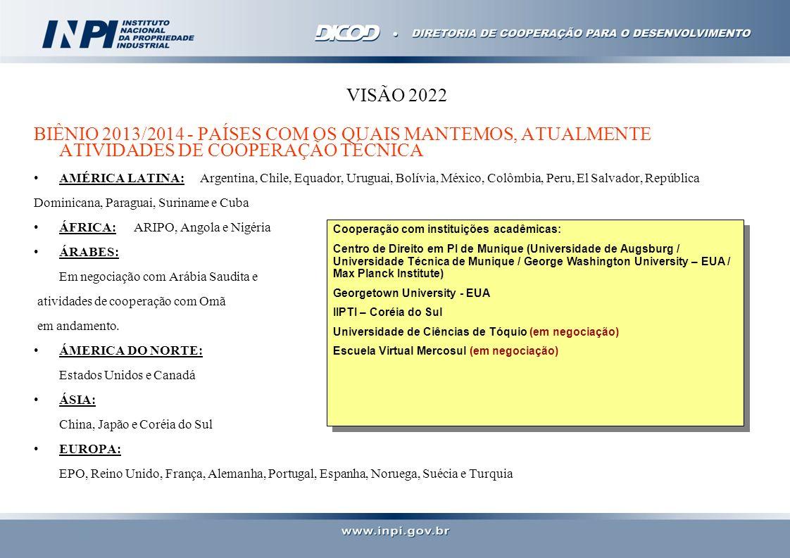 VISÃO 2022 BIÊNIO 2013/2014 - PAÍSES COM OS QUAIS MANTEMOS, ATUALMENTE ATIVIDADES DE COOPERAÇÃO TÉCNICA AMÉRICA LATINA:Argentina, Chile, Equador, Urug