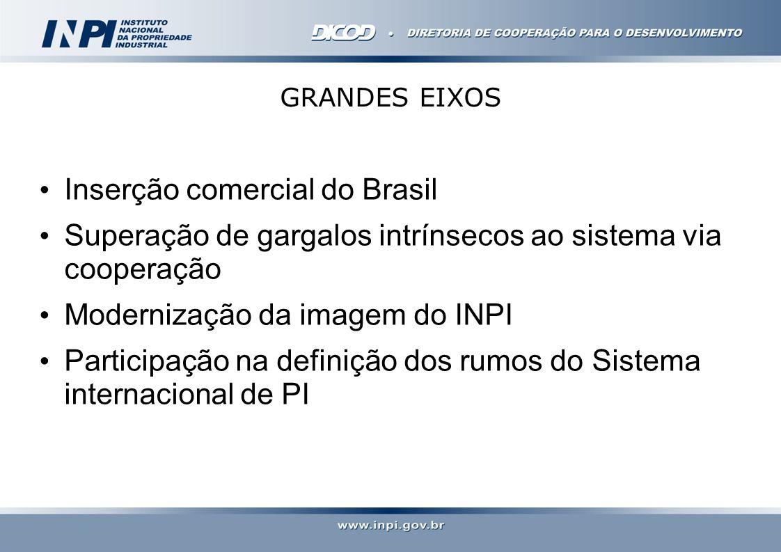 GRANDES EIXOS Inserção comercial do Brasil Superação de gargalos intrínsecos ao sistema via cooperação Modernização da imagem do INPI Participação na