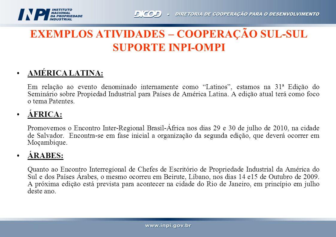 EXEMPLOS ATIVIDADES – COOPERAÇÃO SUL-SUL SUPORTE INPI-OMPI AMÉRICA LATINA: Em relação ao evento denominado internamente como Latinos, estamos na 31ª E