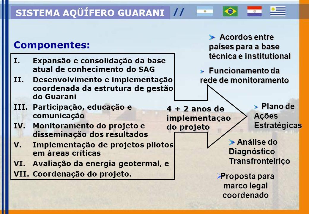 Estrutura institucional da Implementação Execução Doadores CSDP GEF/BM Colegiado de Coordenação SG/OEA UNEP Argentina Direção Operação UNEP Brasil UNEP Paraguai UNEP Uruguai Obs: 1) O CSDP está constituído por representantes das áreas de Recursos Hídricos, Meio Ambiente e Relações Exteriores dos países beneficiários; 2) A UNEP-Brasil constituiu Unidades Estaduais nos 8 Estados envolvidos.