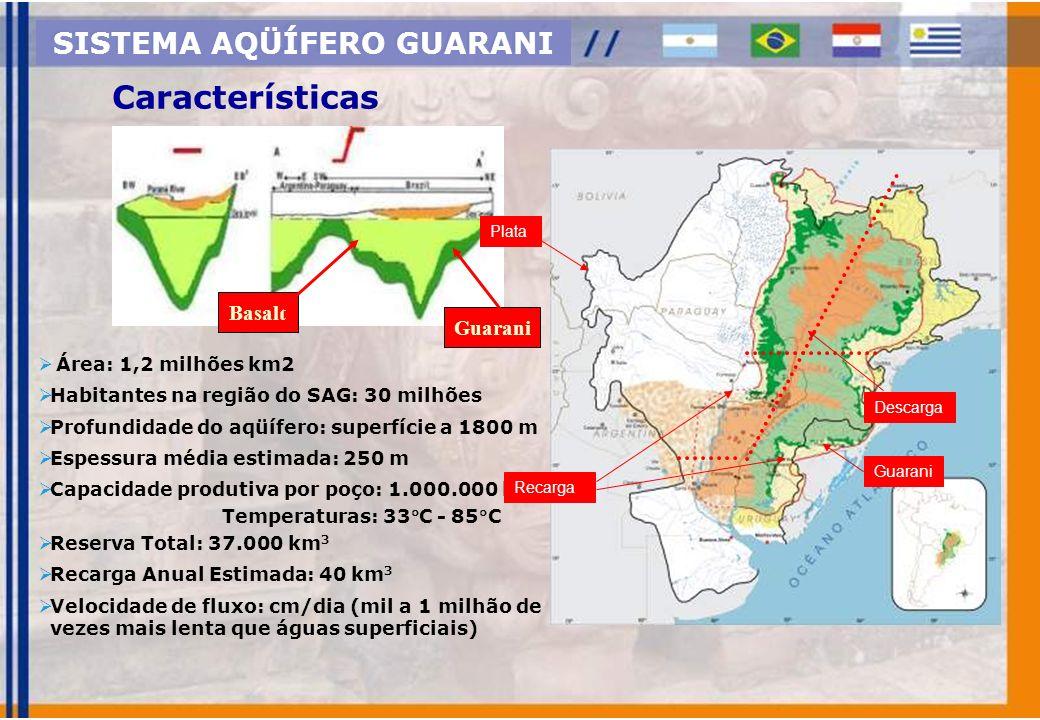 Afloramiento Fm. Botucatú - Misiones SISTEMA AQÜÍFERO GUARANI