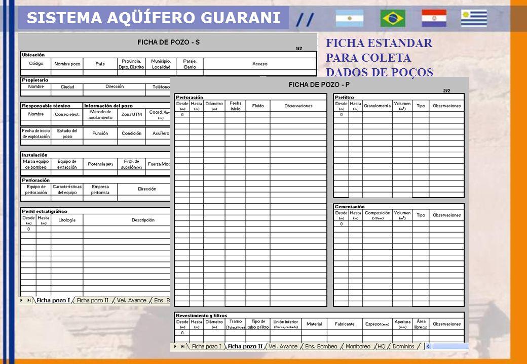 SISTEMA AQÜÍFERO GUARANI POÇOS INCLUIDOS NA BASE DE DADOS 6948 TOTAL 6654 C/COORD
