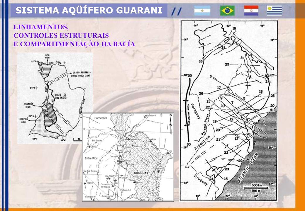 SISTEMA AQÜÍFERO GUARANI MAPA DE ISÓPACAS E ESTRUTURAL DO ACUÍFERO GUARANI CORTE GEOLÓGICO DA BACIA DO PARANÁ