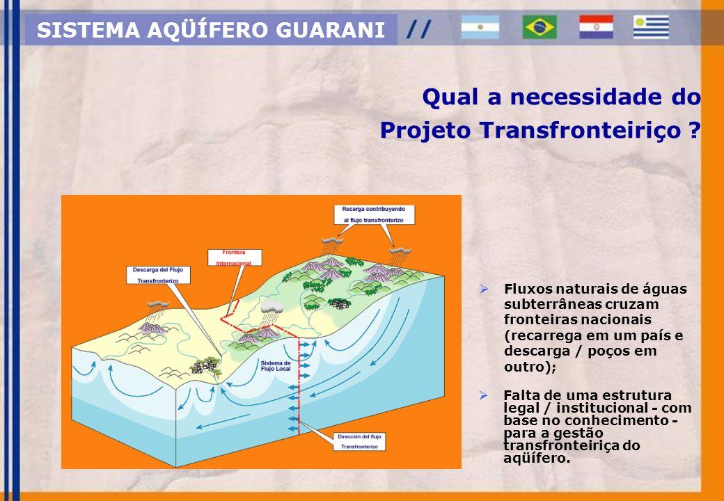 Projeto de Prote Ambiental e Desenvolvimento Sustentável Projeto de Proteção Ambiental e Desenvolvimento Sustentável do Sistema Aqüífero Guarani GEF / Banco Mundial / OEA SISTEMA AQÜÍFERO GUARANI